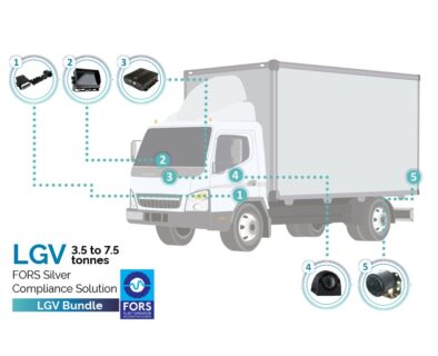 FORS Packages